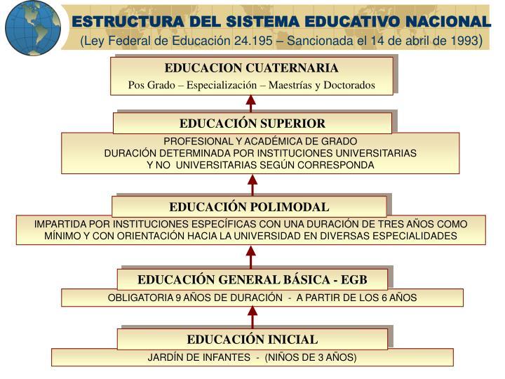 ESTRUCTURA DEL SISTEMA EDUCATIVO NACIONAL