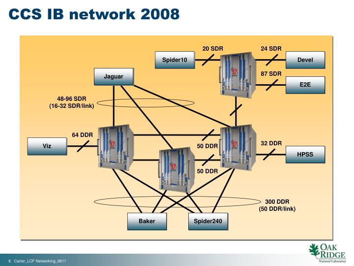 CCS IB network 2008