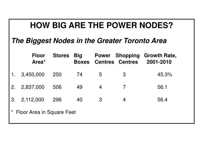 HOW BIG ARE THE POWER NODES?