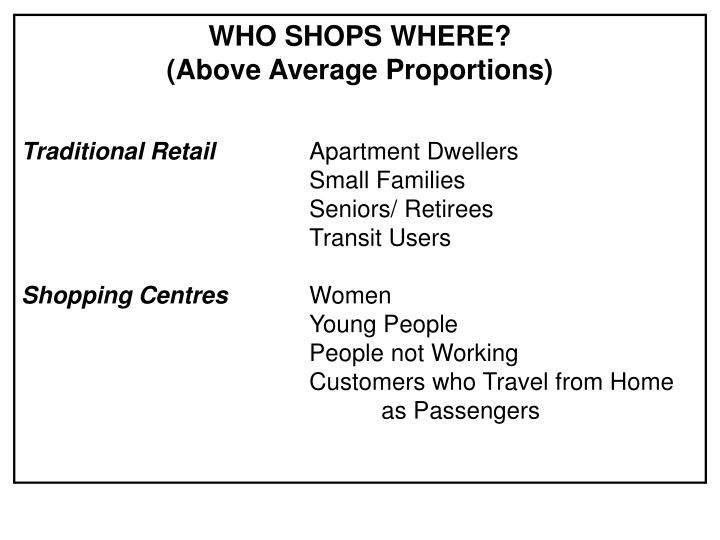 WHO SHOPS WHERE?