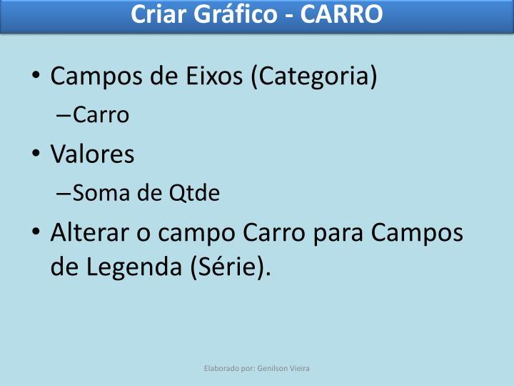 Criar Gráfico - CARRO