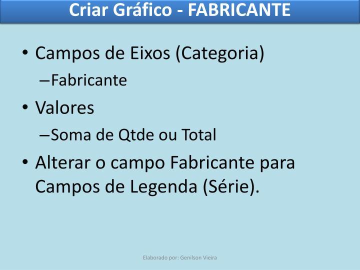 Criar Gráfico - FABRICANTE