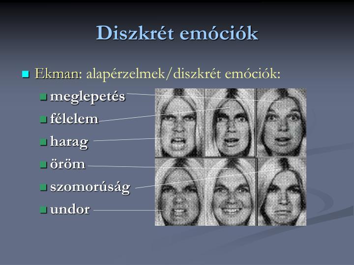 Diszkrét emóciók