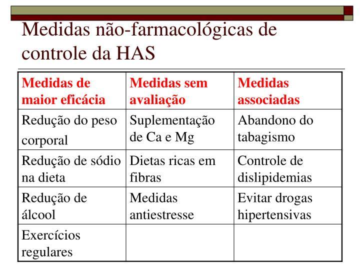 Medidas não-farmacológicas de controle da HAS