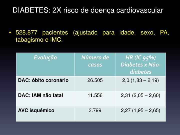 DIABETES: 2X risco de doença cardiovascular