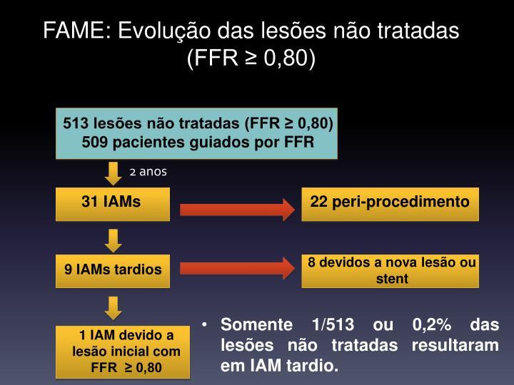 FAME: Evolução das lesões não tratadas (FFR ≥ 0,80)