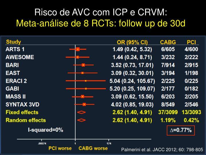 Risco de AVC com ICP e CRVM: