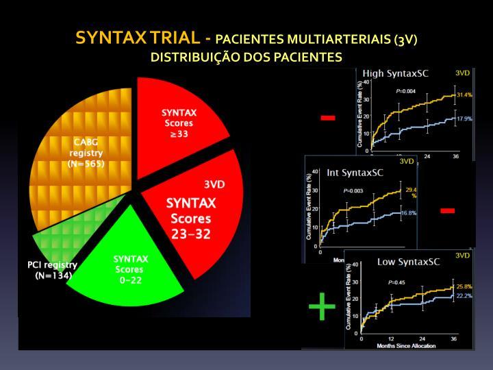 SYNTAX TRIAL -