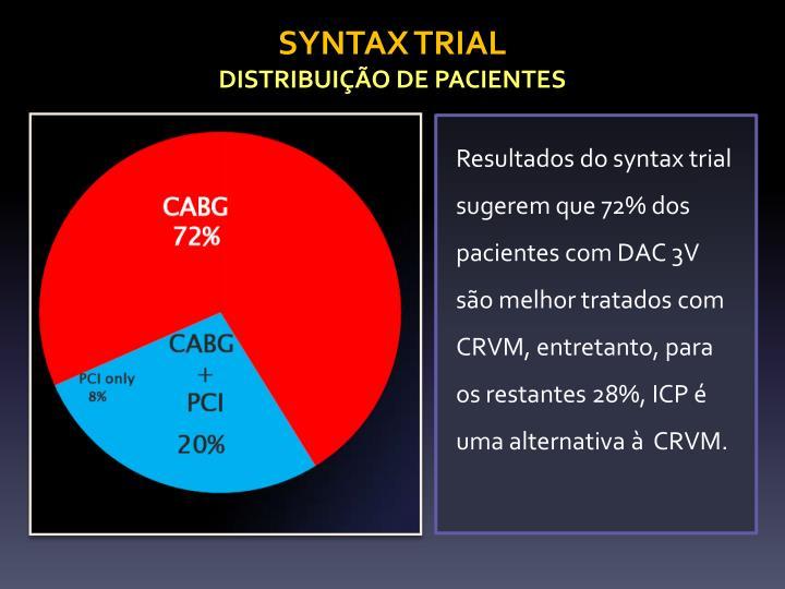 SYNTAX TRIAL
