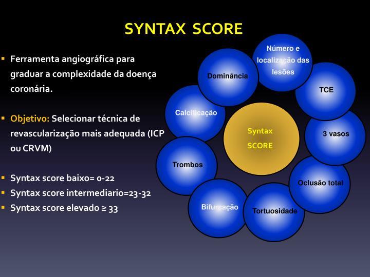 SYNTAX  SCORE