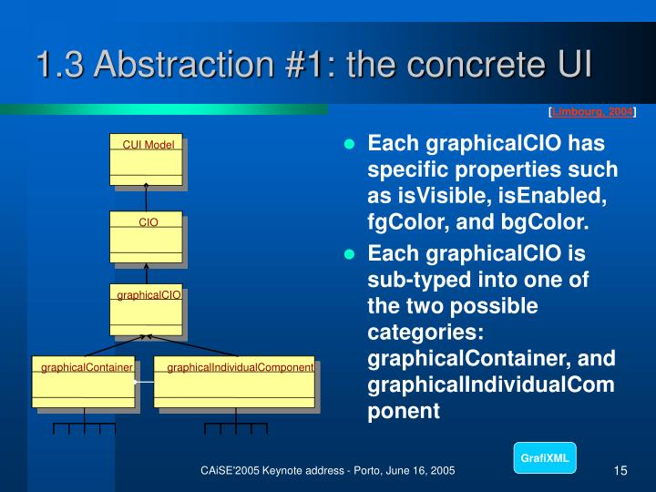 Each graphicalCIO has specific properties such as isVisible, isEnabled, fgColor, and bgColor.