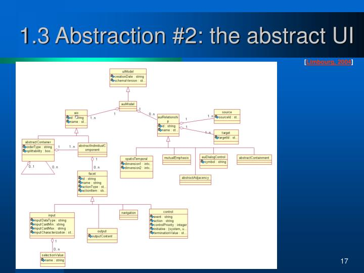 1.3 Abstraction #2: the abstract UI
