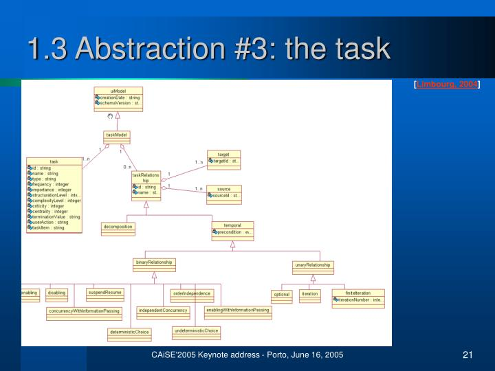 1.3 Abstraction #3: the task