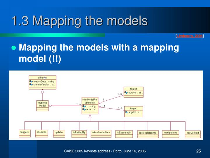 1.3 Mapping the models