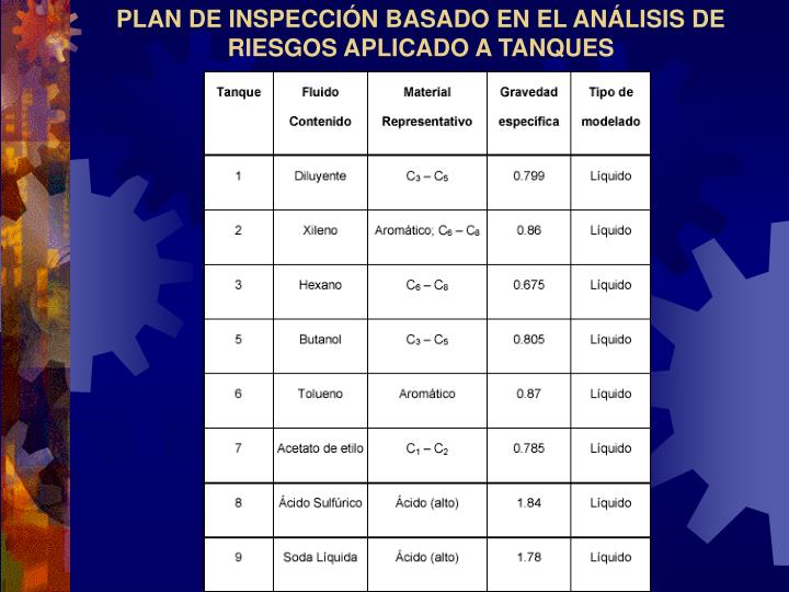 PLAN DE INSPECCIÓN BASADO EN EL ANÁLISIS DE RIESGOS APLICADO A TANQUES