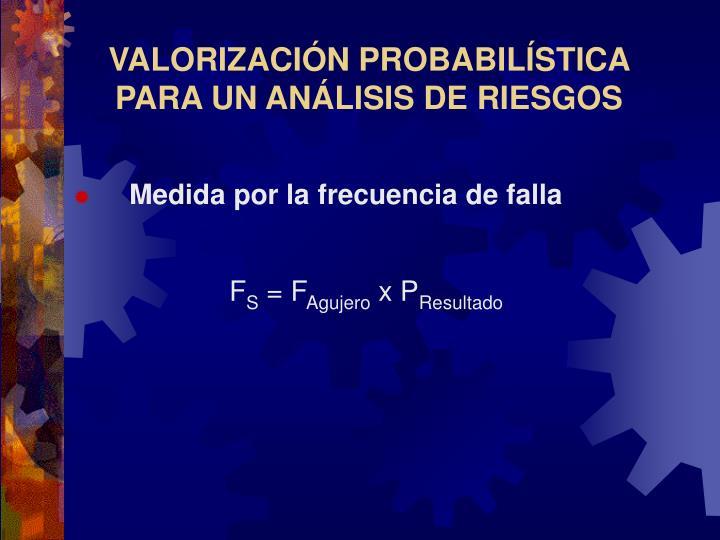 VALORIZACIÓN PROBABILÍSTICA PARA UN ANÁLISIS DE RIESGOS