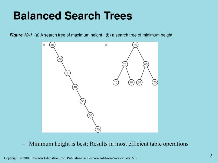 Balanced search trees1