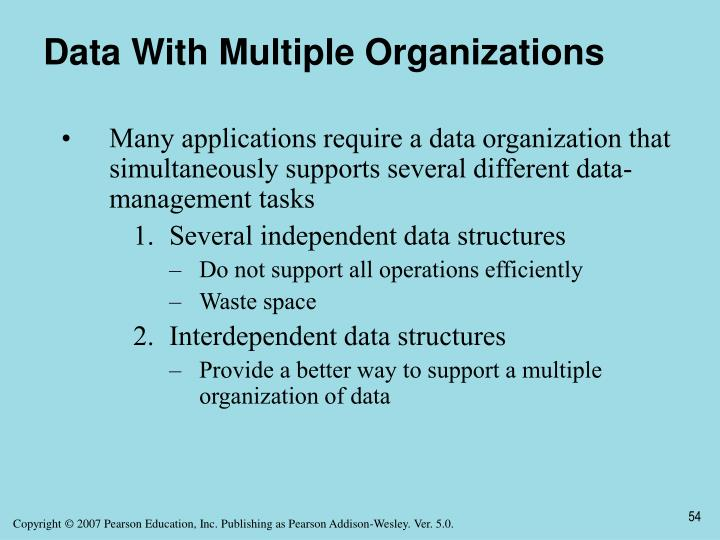 Data With Multiple Organizations