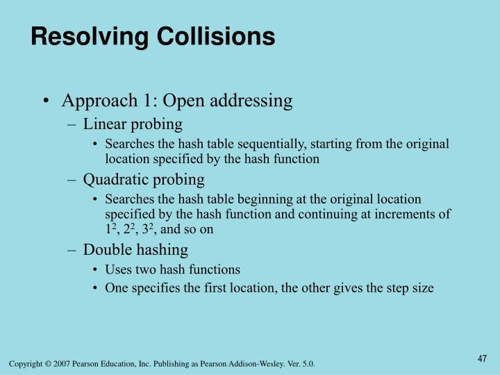 Resolving Collisions