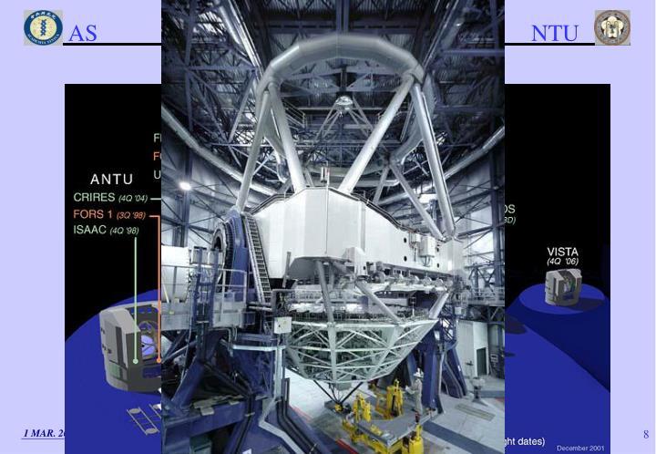 ESO:VLT (4 x 8m)