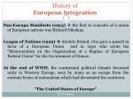 history of european integration