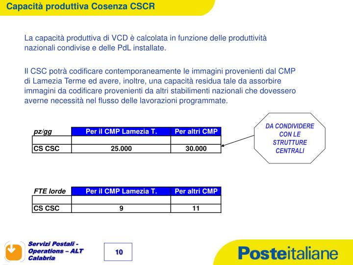 Capacità produttiva Cosenza CSCR