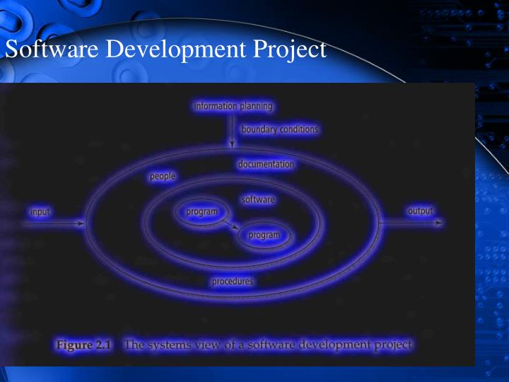 Software Development Project