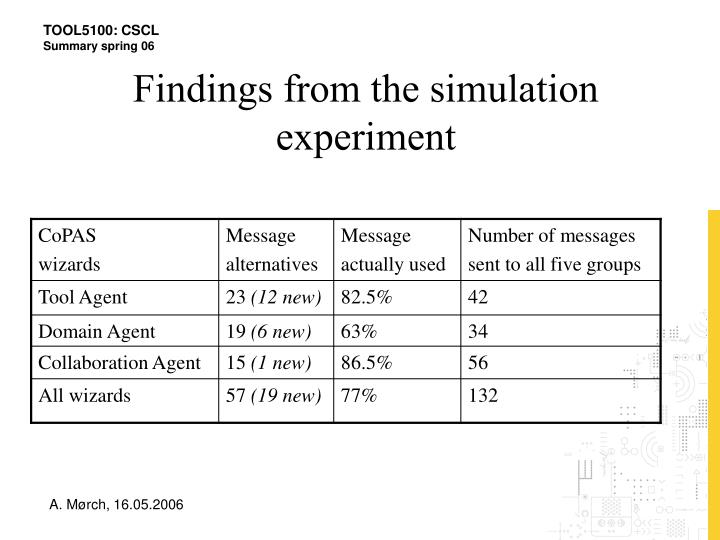 Findings from the simulation experiment