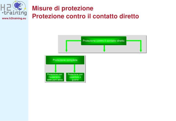 Misure di protezione