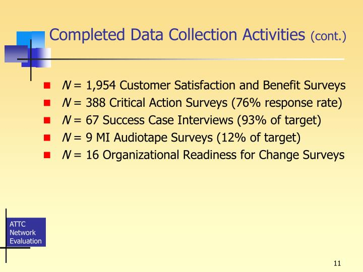 Completed Data Collection Activities