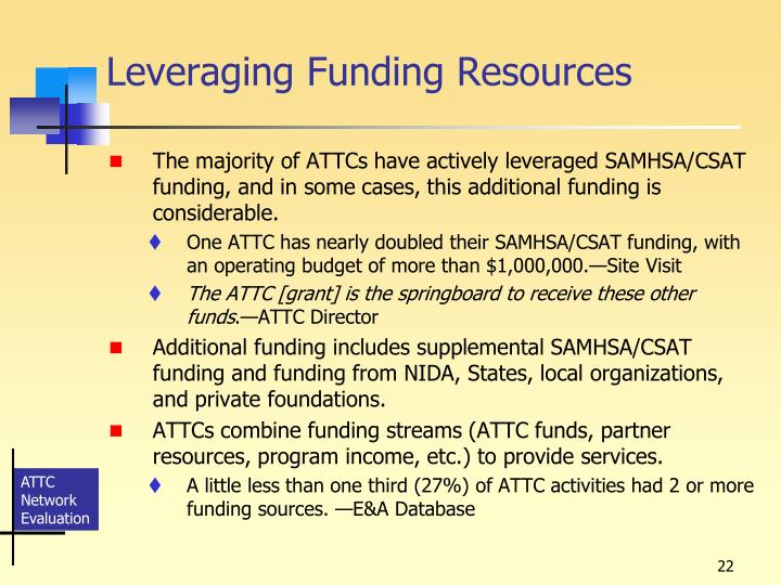 Leveraging Funding Resources