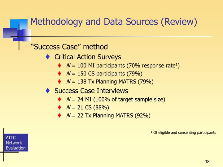 Methodology and Data Sources (Review)