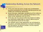 relationship building across the network