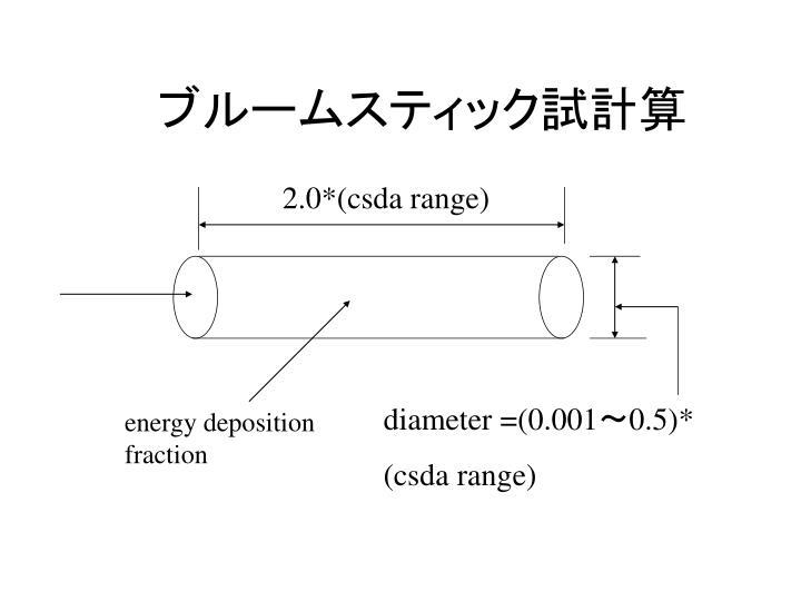 2.0*(csda range)