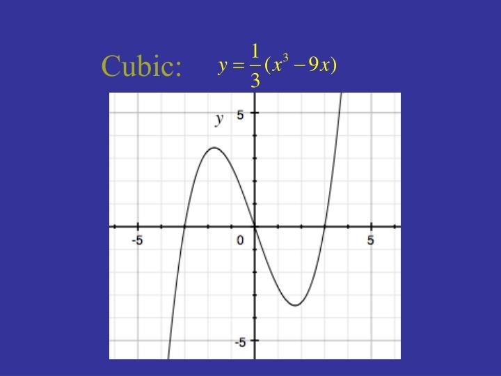 Cubic: