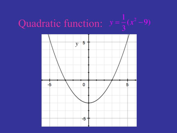 Quadratic function: