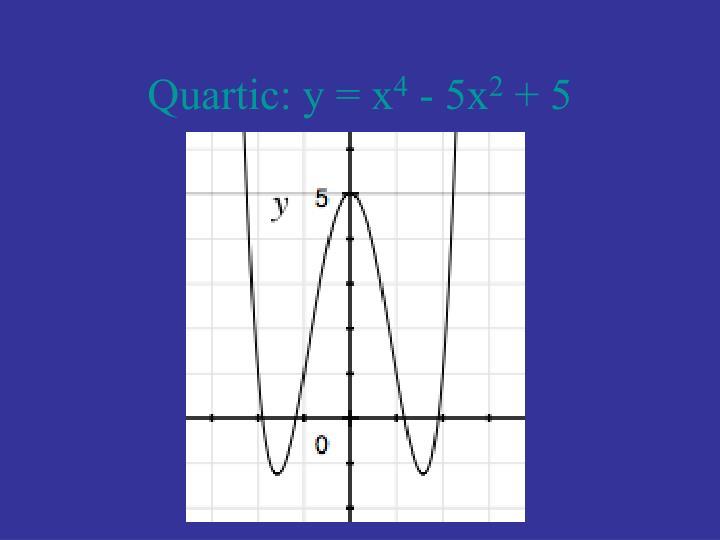 Quartic: y = x