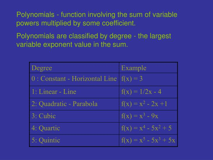 Polynomials - function involving the sum of variable powers multiplied by some coefficient.
