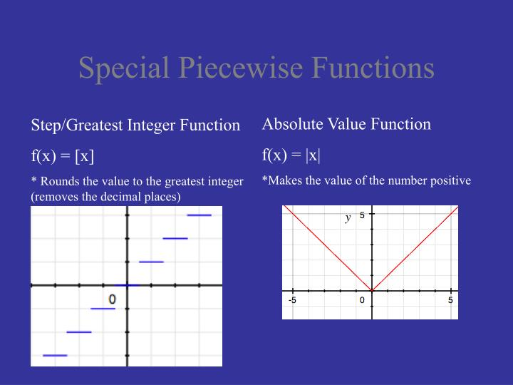 Special Piecewise Functions