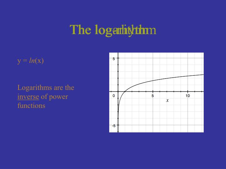 The logarithm