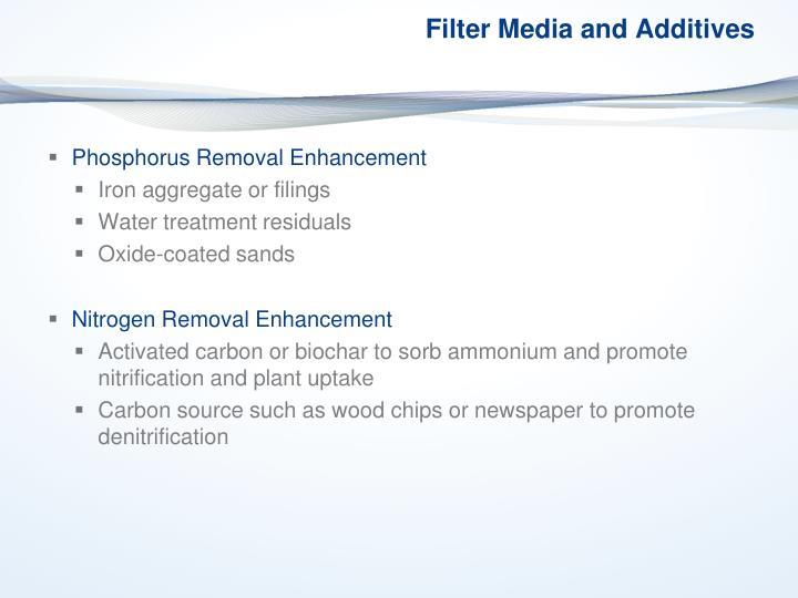 Filter Media and Additives