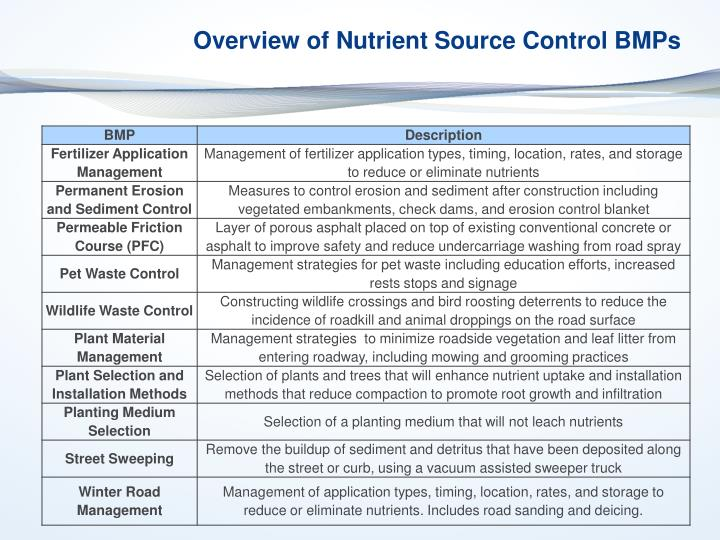Overview of Nutrient Source Control BMPs