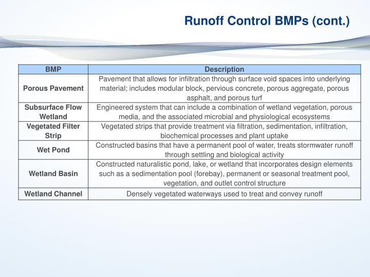Runoff Control BMPs (cont.)