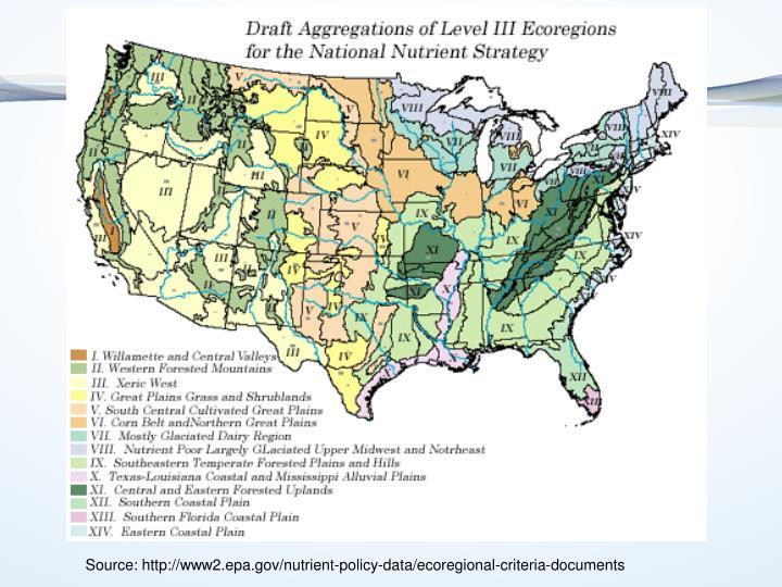 Source: http://www2.epa.gov/nutrient-policy-data/ecoregional-criteria-documents