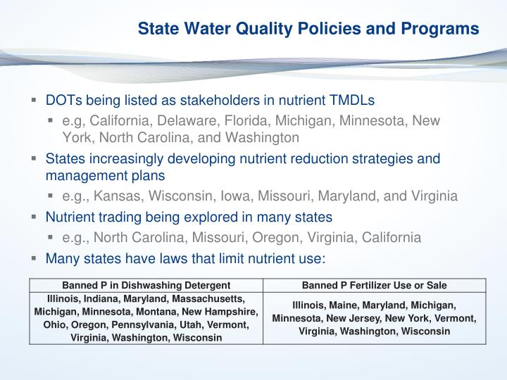 State Water Quality Policies and Programs