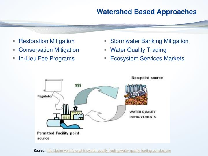 Watershed Based Approaches