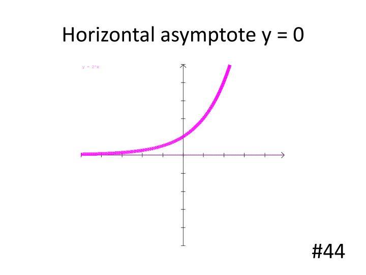 Horizontal asymptote y = 0