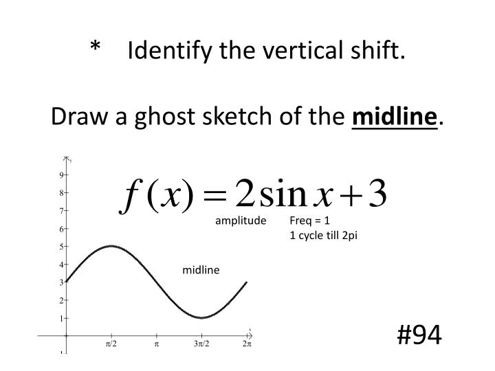 *    Identify the vertical shift.