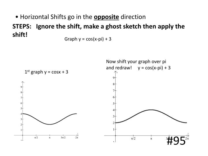• Horizontal Shifts go in the