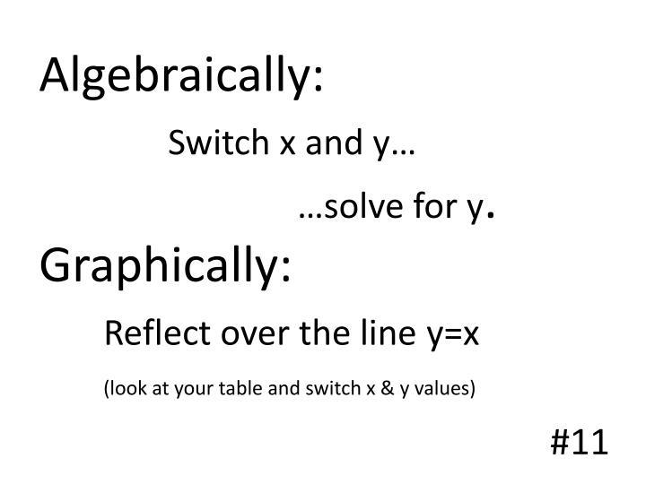 Algebraically: